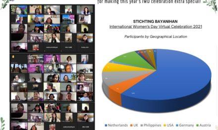 Bayanihan Foundation Celebrates IWD 2021 Amid COVID-19 Restrictions
